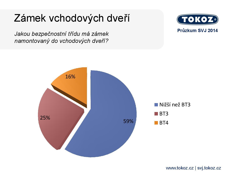 TOKOZ_vyzkum_SVJ_2014-page-001
