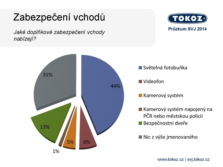 TOKOZ_vyzkum_SVJ_2014-page-003