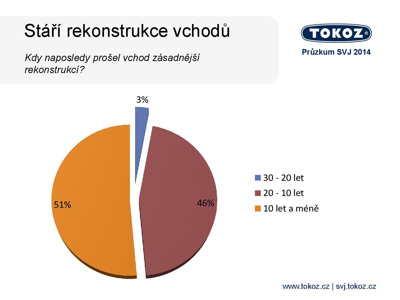 TOKOZ_vyzkum_SVJ_2014-page-004
