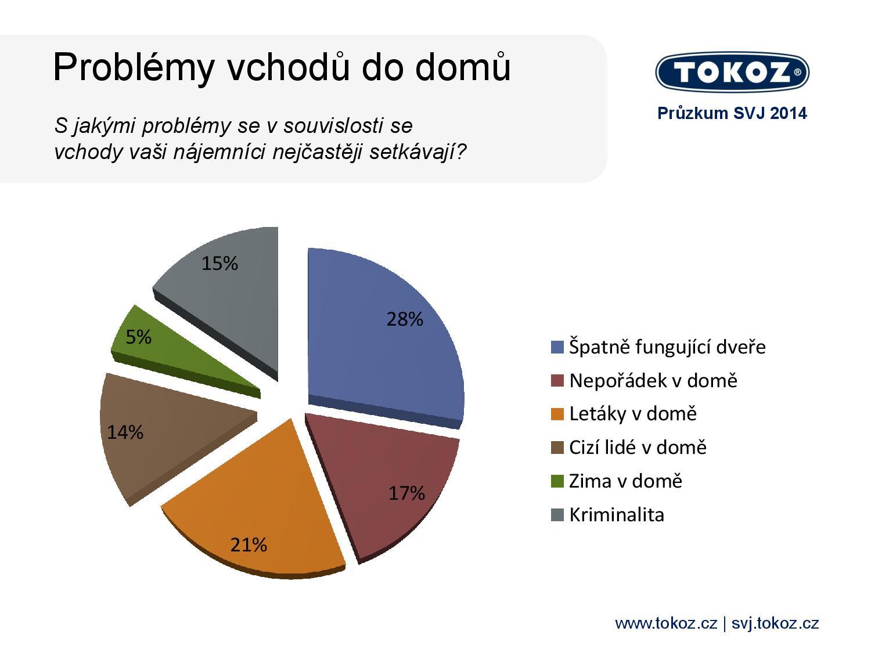 TOKOZ_vyzkum_SVJ_2014-page-005