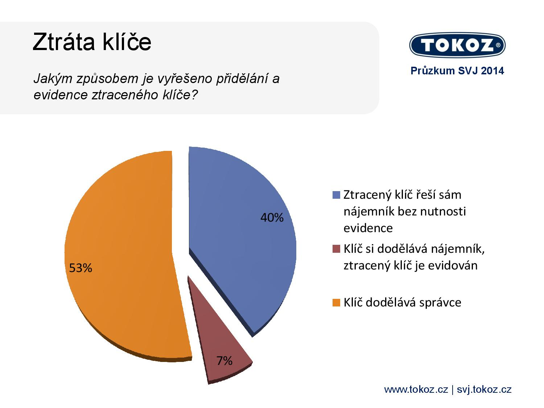 TOKOZ_vyzkum_SVJ_2014-page-006