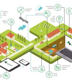 Pomoc na poli i s daňovým přiznáním – farmáři díky digitalizaci zefektivňují administrativní práci
